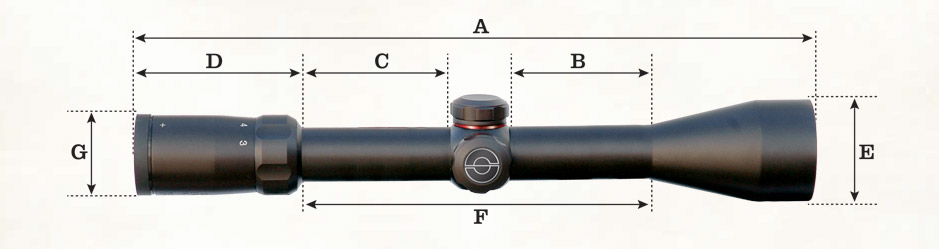 Mounting Scope